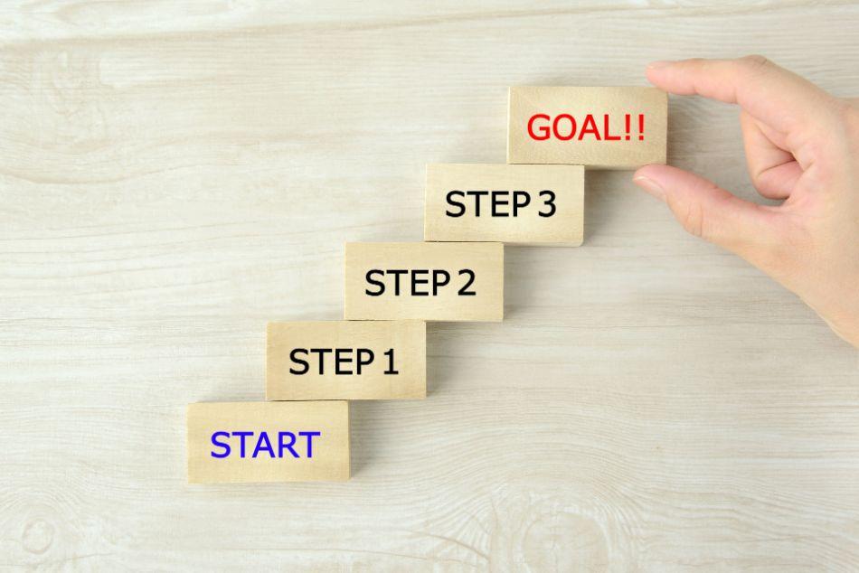 計画が達成できない人におすすめの3つの対策